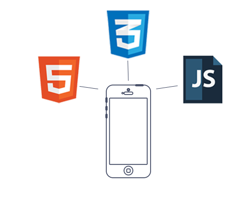html-css3-javascript-mobile-app