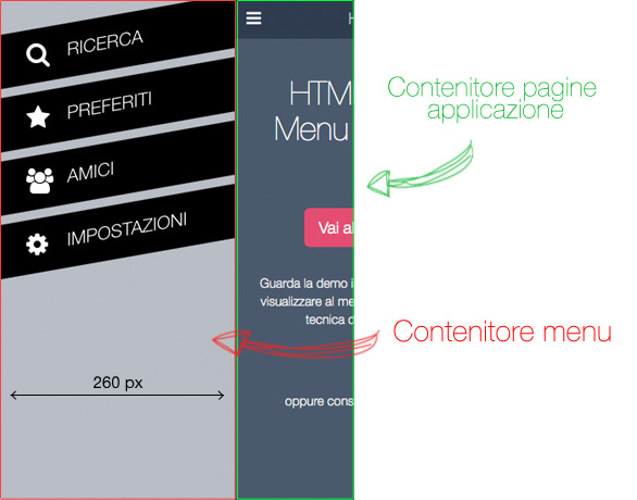 elementi-mobile-slide-menu