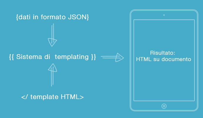 html-mobile-app-javascript-templating