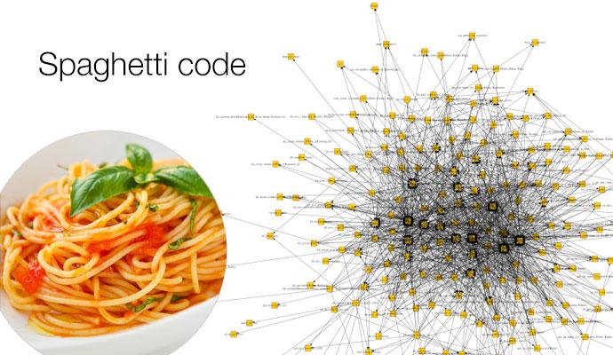 javascript-spaghetti-code