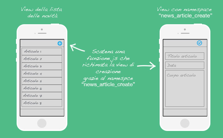 come creare un app view e namespace