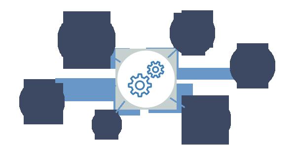 app-backbone